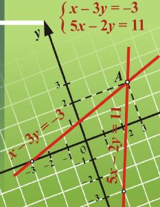 Алгебра та елементарні функції