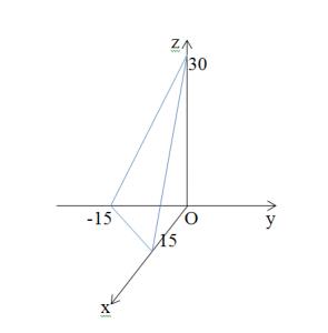 Площина і пряма у координатному просторі