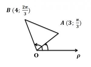 Задача (Площа трикутника в полярній системі координат)