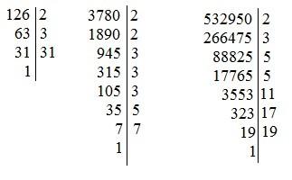 Подільність натуральних чисел