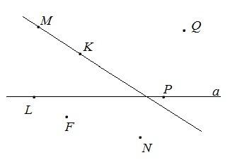 Основні властивості найпростіших геометричних фігур