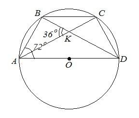 Задача 3 (Про положення центра кола відносно трапеції)