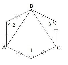 Многокутники. Площа многокутника