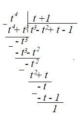 Задача 21 (Інтегрування ірраціональних виразів)