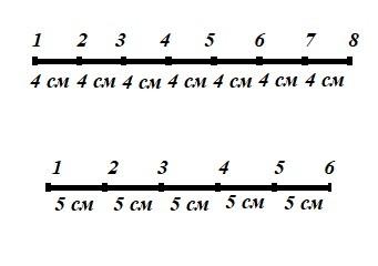 Натуральні числа