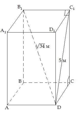 призма, правильна чотирикутна призма, площа повної поверхні правильної чотирикутної призми