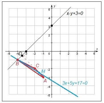 Задача (Дії над векторами, рівняння прямих)